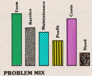 product-designer-for-hire-design-problem-mix